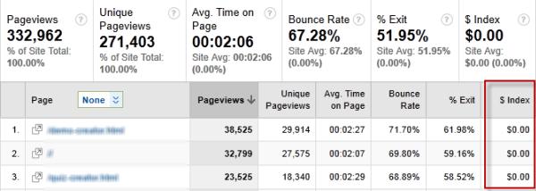 用页面价值来衡量页面质量