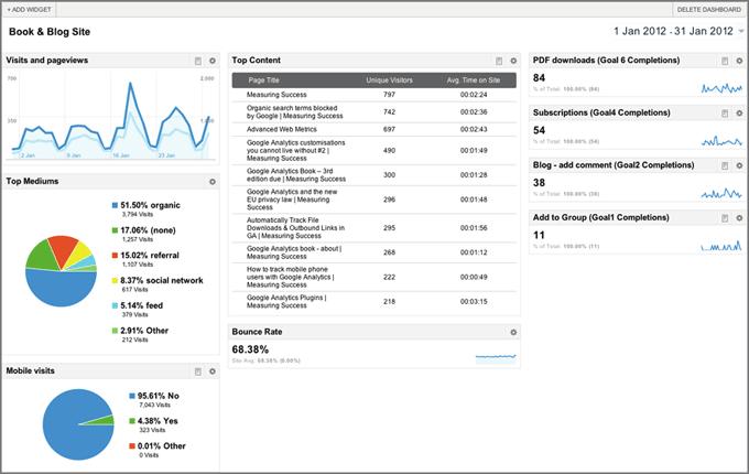 Google Analytics-信息中心仪表板