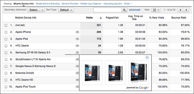 Google Analytics-移动设备报告