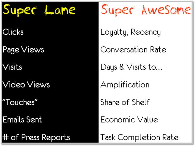 best_marketing_web_metrics