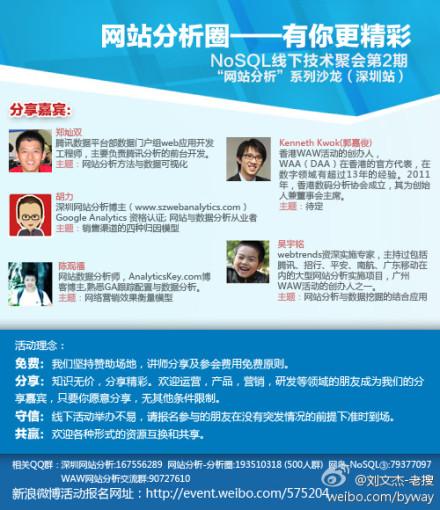"""深圳""""网站分析""""系列沙龙——NoSQL线下技术聚会第2期"""