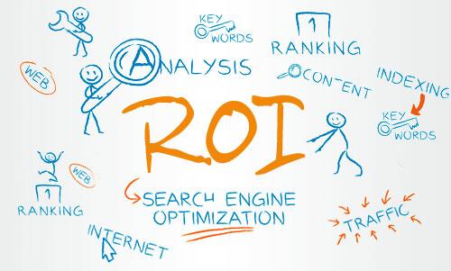 optimize-for-roi