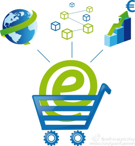 ecommerce-data-analysis